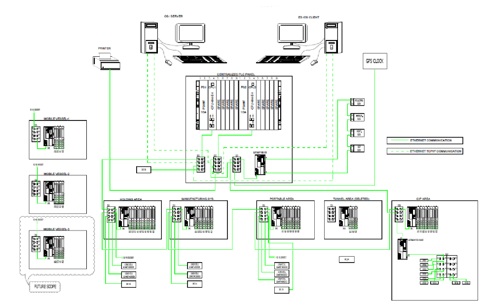 Design-To-Delivery-System-Architecture